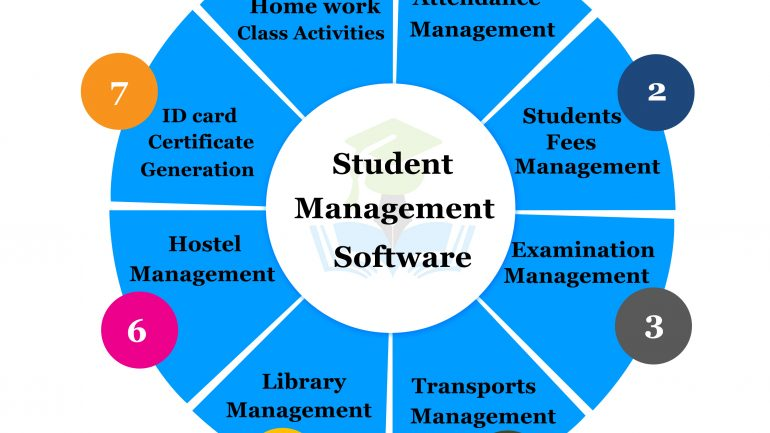 Benefits of An Automated Attendance System for Students